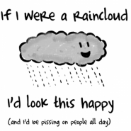 Profile picture of Weather Cloud :3