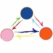 Group logo of LiveBlah